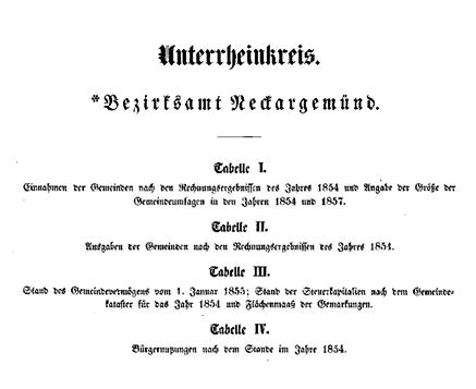 1855a