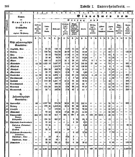 1855b