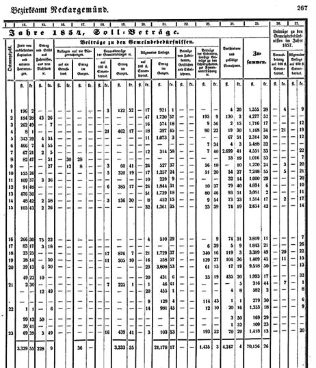 1855c