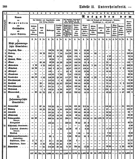 1855d