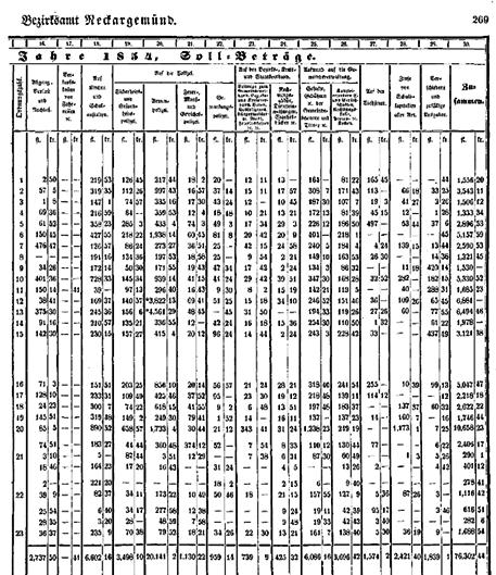1855e